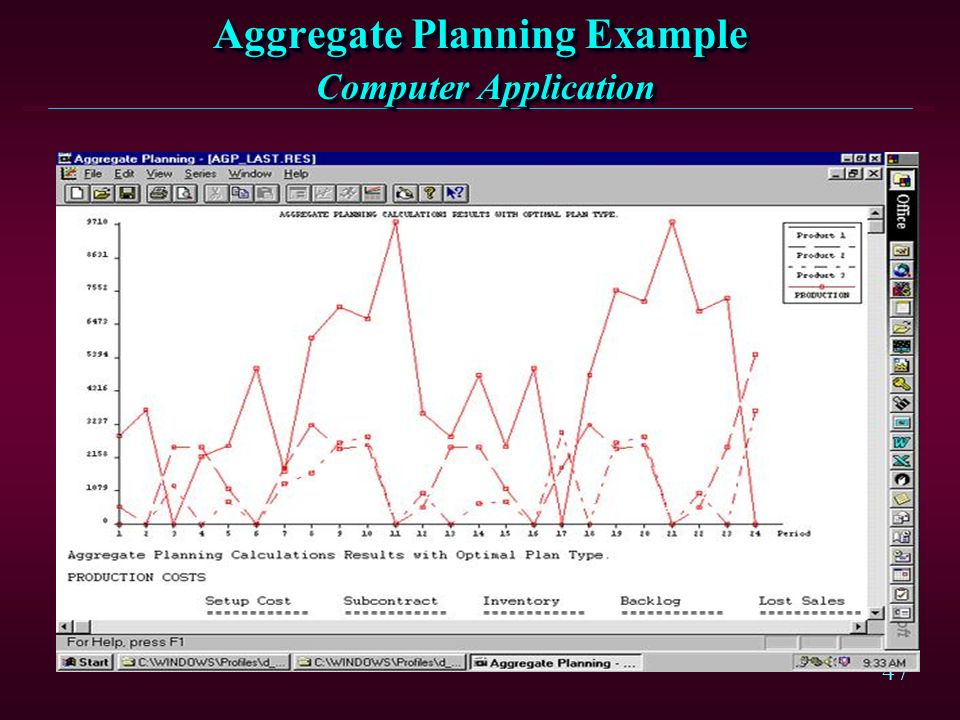 Aggregate Planning Example Computer Application