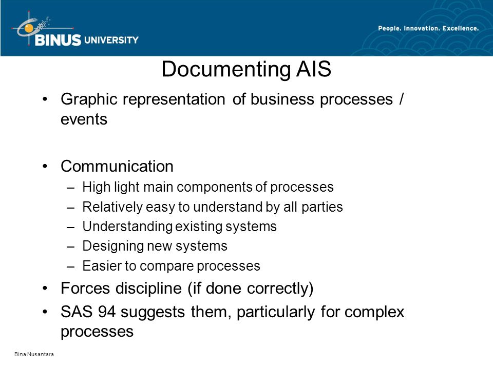 Documenting AIS Graphic representation of business processes / events