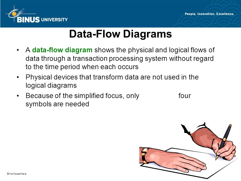 Data-Flow Diagrams
