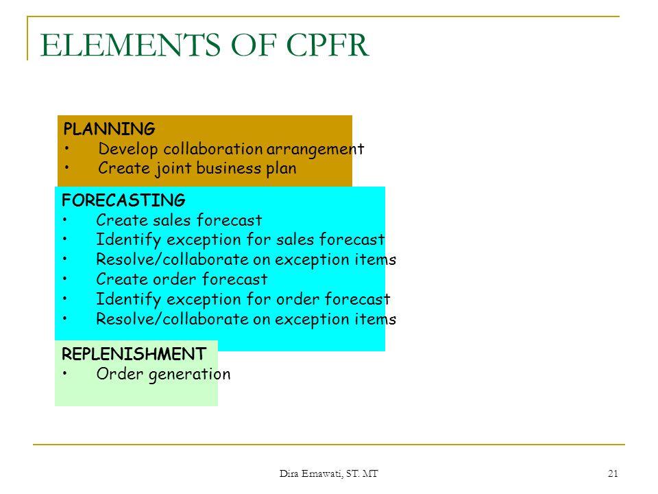 ELEMENTS OF CPFR PLANNING Develop collaboration arrangement