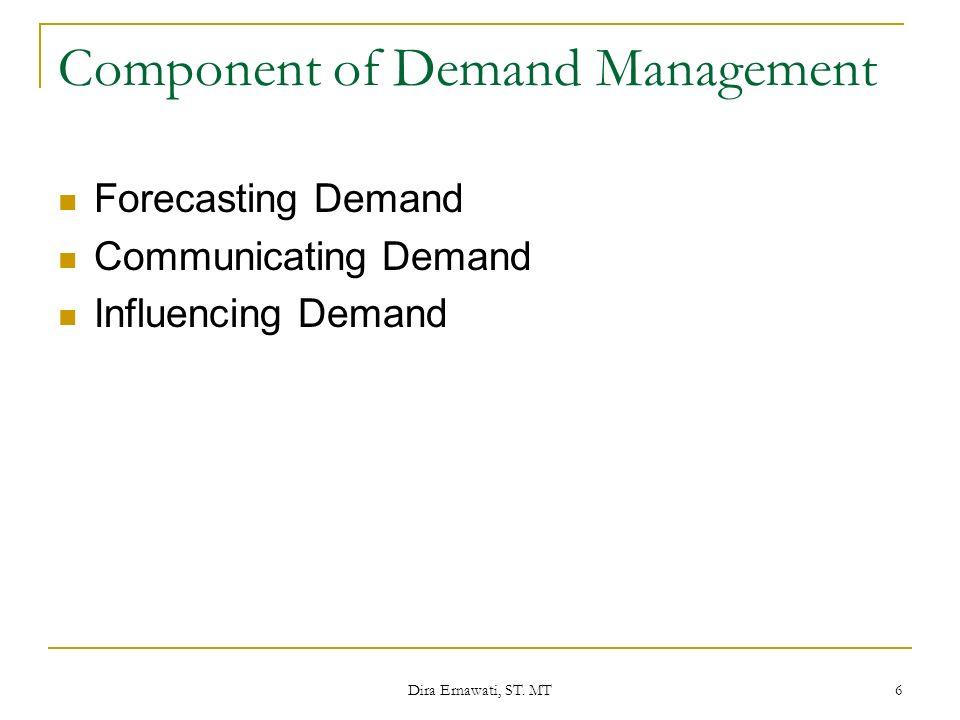 Component of Demand Management