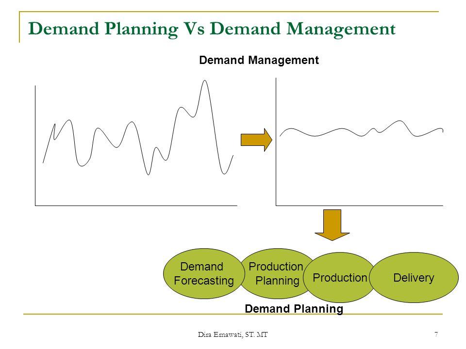 Demand Planning Vs Demand Management