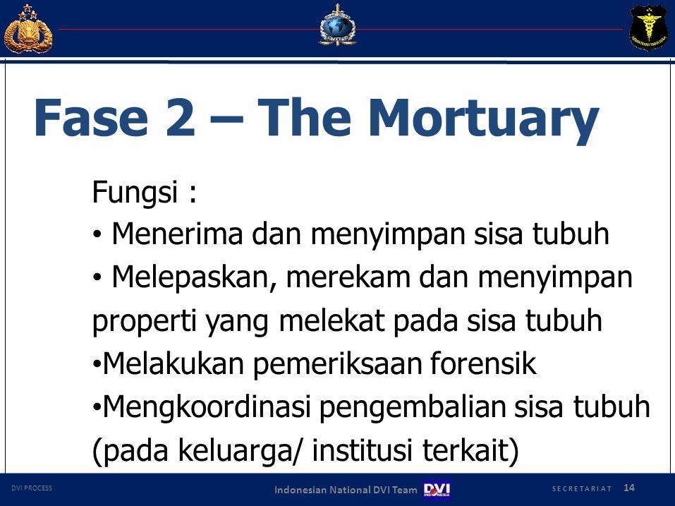 Fase 2 – The Mortuary Fungsi : Menerima dan menyimpan sisa tubuh