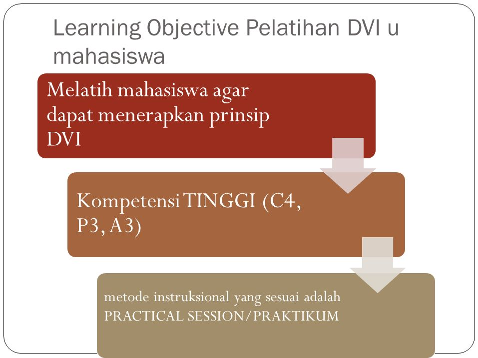 Learning Objective Pelatihan DVI u mahasiswa