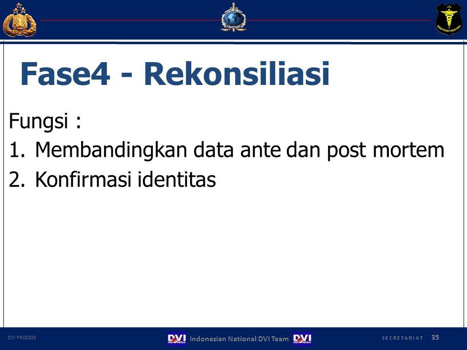 Fase4 - Rekonsiliasi Fungsi : Membandingkan data ante dan post mortem