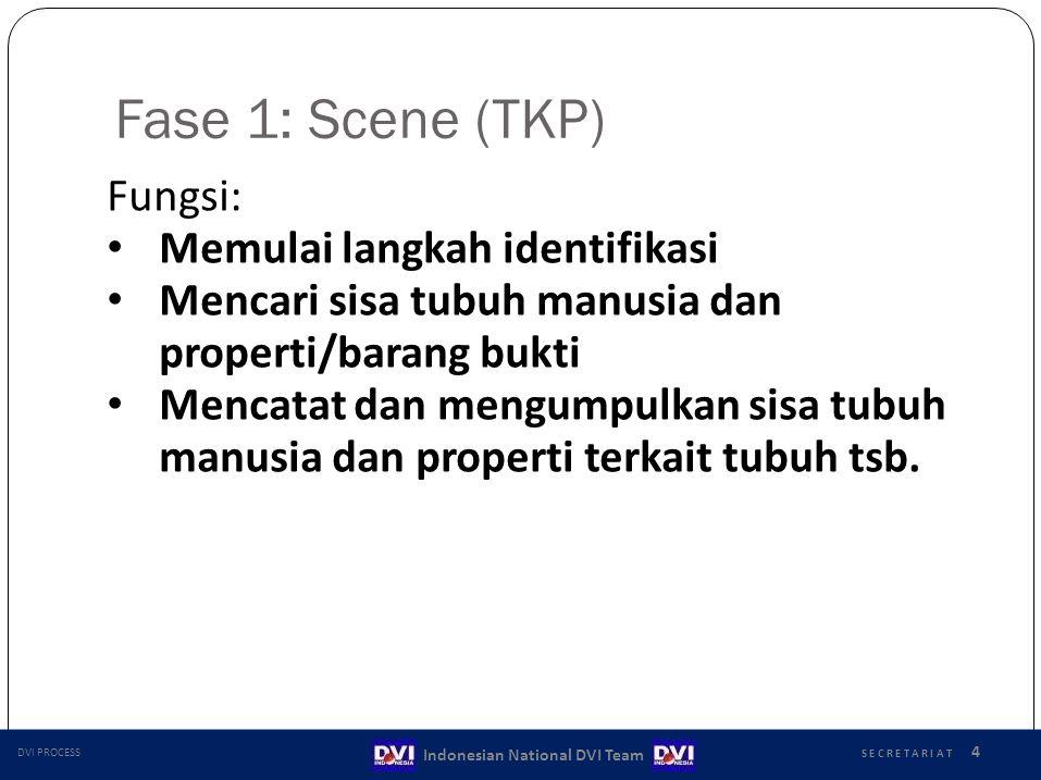 Fase 1: Scene (TKP) Fungsi: Memulai langkah identifikasi