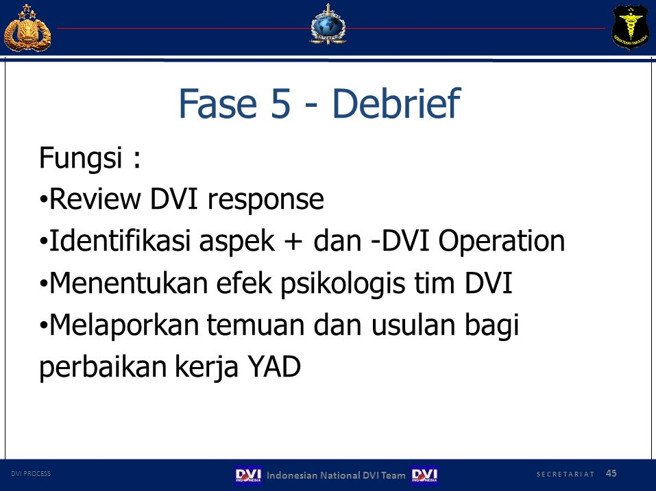 Identifikasi aspek + dan -DVI Operation
