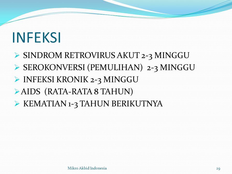 INFEKSI SINDROM RETROVIRUS AKUT 2-3 MINGGU