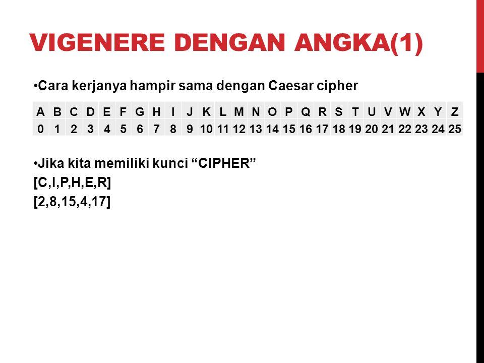Vigenere dengan angka(1)