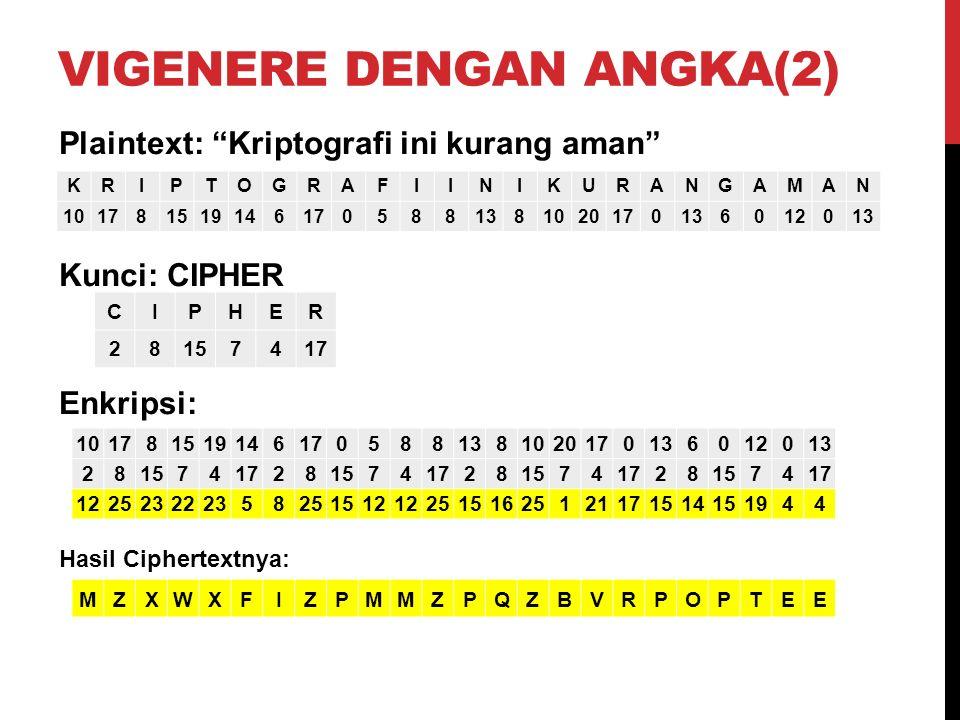 Vigenere dengan angka(2)