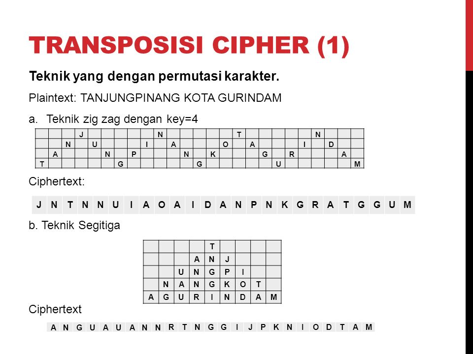 TRANSPOSISI CIPHER (1) Teknik yang dengan permutasi karakter.