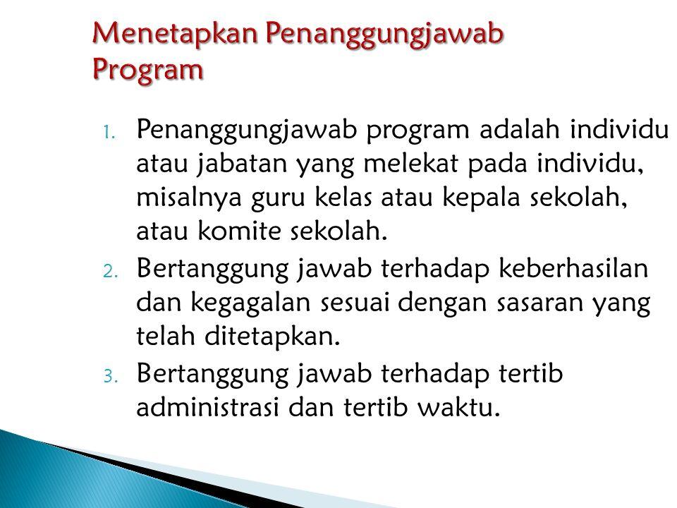 Menetapkan Penanggungjawab Program