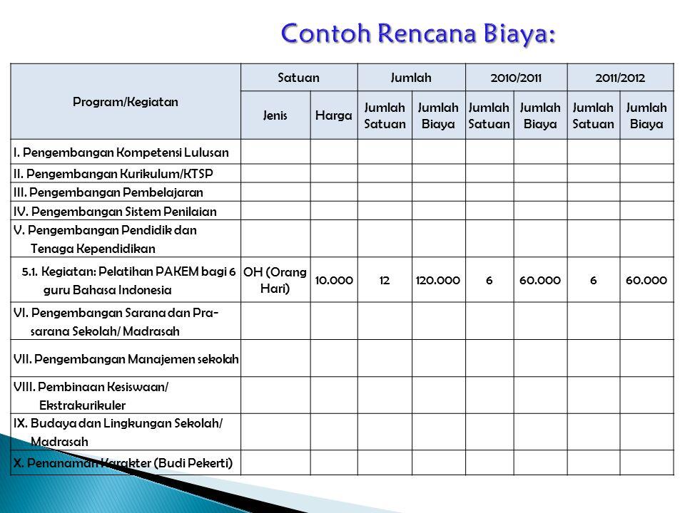Contoh Rencana Biaya: Program/Kegiatan Satuan Jumlah 2010/2011