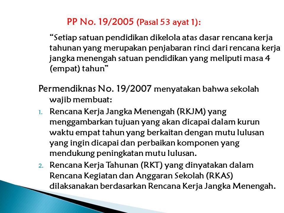 Permendiknas No. 19/2007 menyatakan bahwa sekolah wajib membuat: