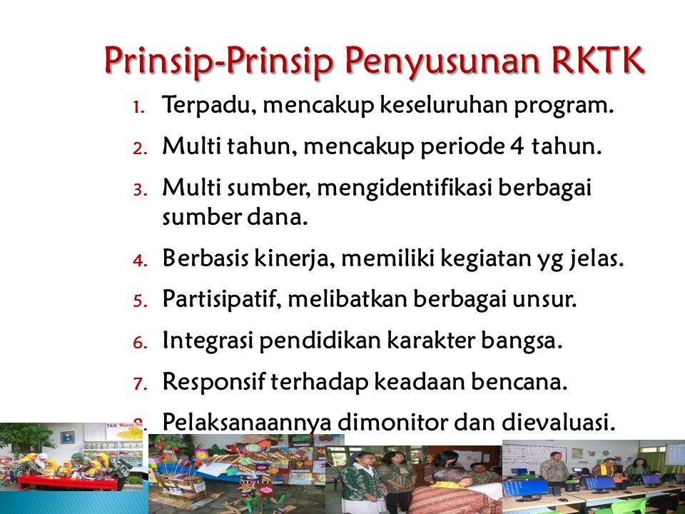 Prinsip-Prinsip Penyusunan RKTK