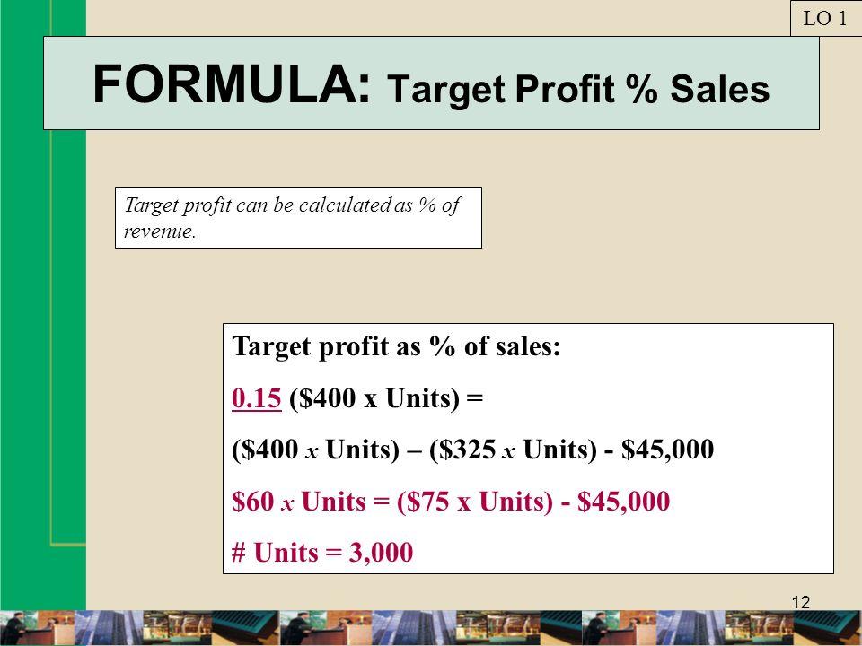 FORMULA: Target Profit % Sales
