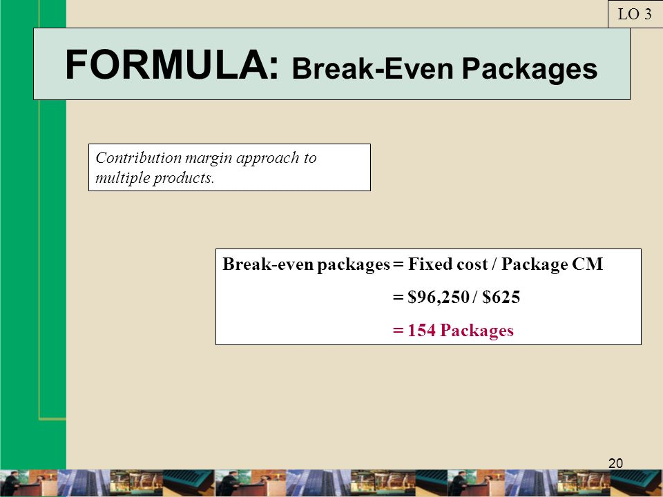 FORMULA: Break-Even Packages
