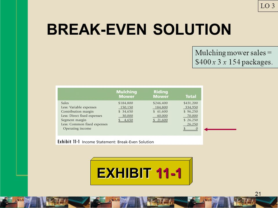 BREAK-EVEN SOLUTION EXHIBIT 11-1