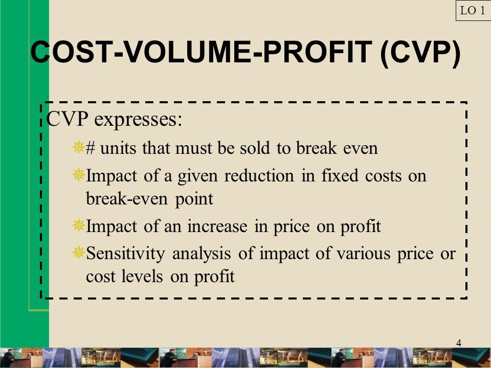 COST-VOLUME-PROFIT (CVP)