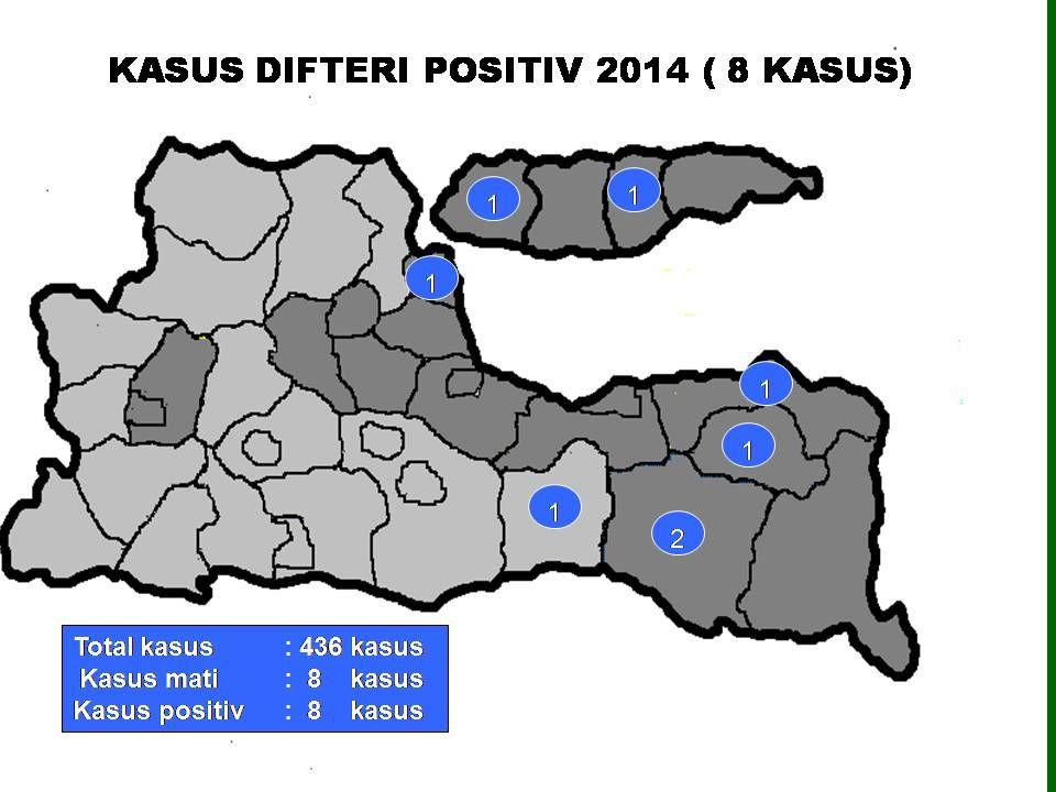 KASUS DIFTERI & KEMATIAN DI JATIM TH 2011 – 2014