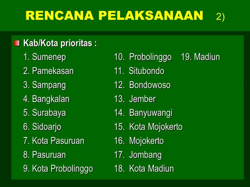 RENCANA PELAKSANAAN 2) Kab/Kota prioritas :