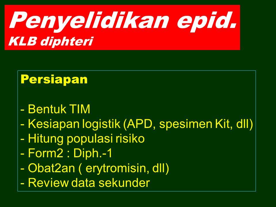 Penyelidikan epid. KLB diphteri Persiapan Bentuk TIM