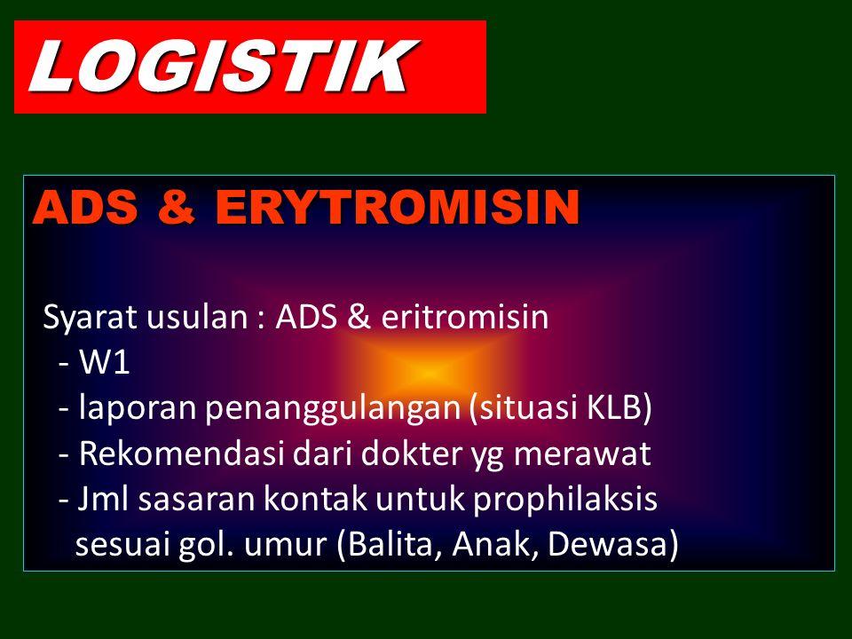 LOGISTIK ADS & ERYTROMISIN Syarat usulan : ADS & eritromisin - W1
