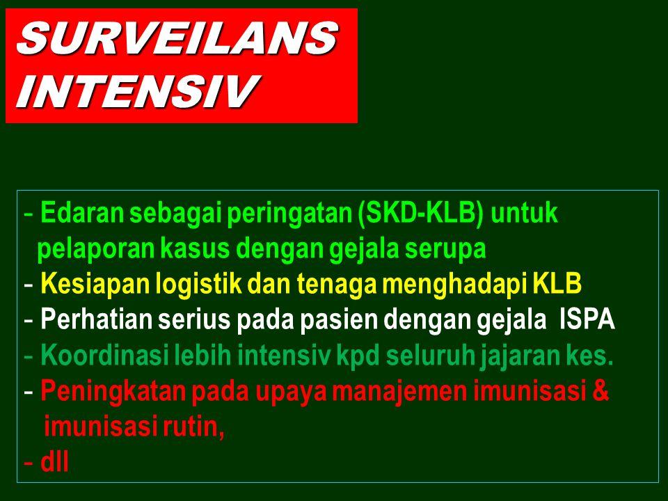 SURVEILANS INTENSIV Edaran sebagai peringatan (SKD-KLB) untuk