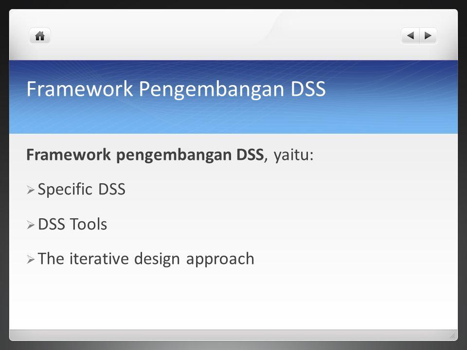 Framework Pengembangan DSS
