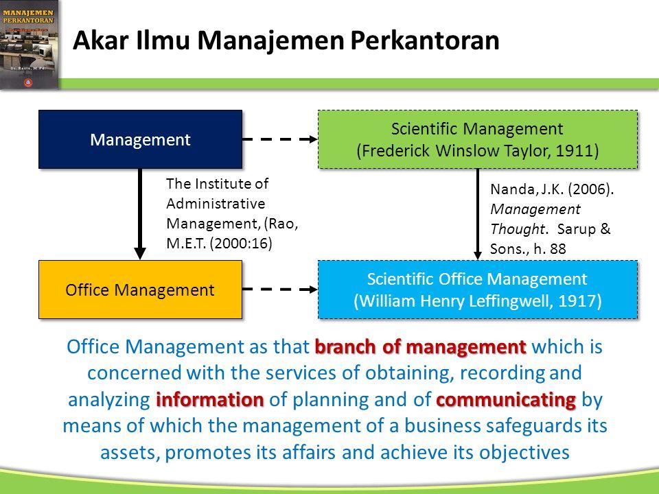 Akar Ilmu Manajemen Perkantoran