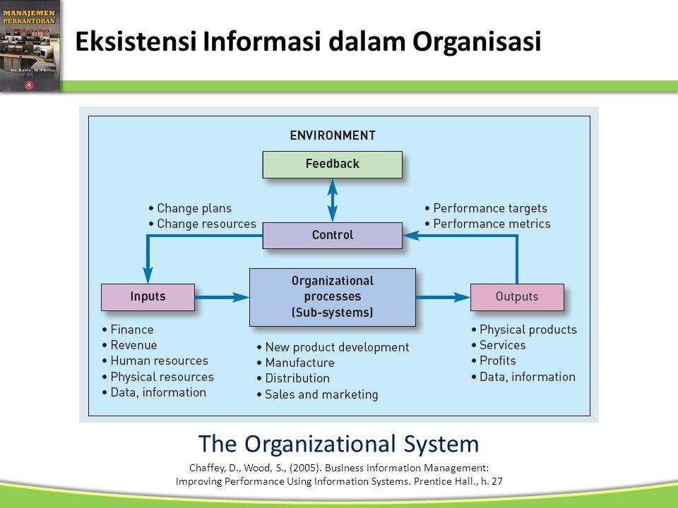 Eksistensi Informasi dalam Organisasi
