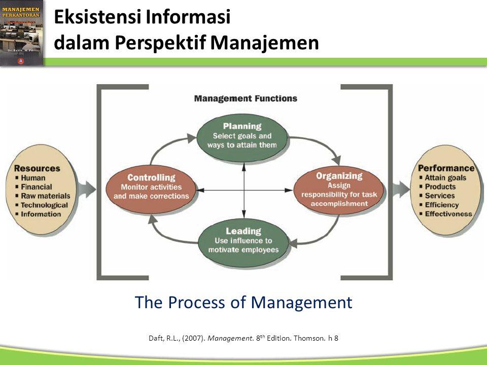 Eksistensi Informasi dalam Perspektif Manajemen