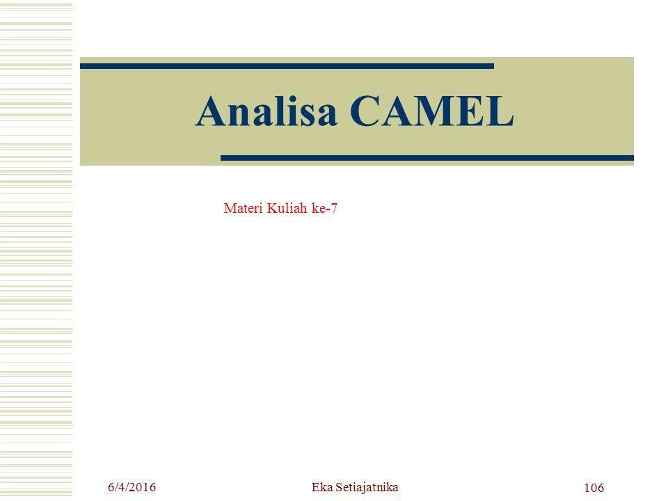 Analisa CAMEL Materi Kuliah ke-7 4/24/2017 Eka Setiajatnika