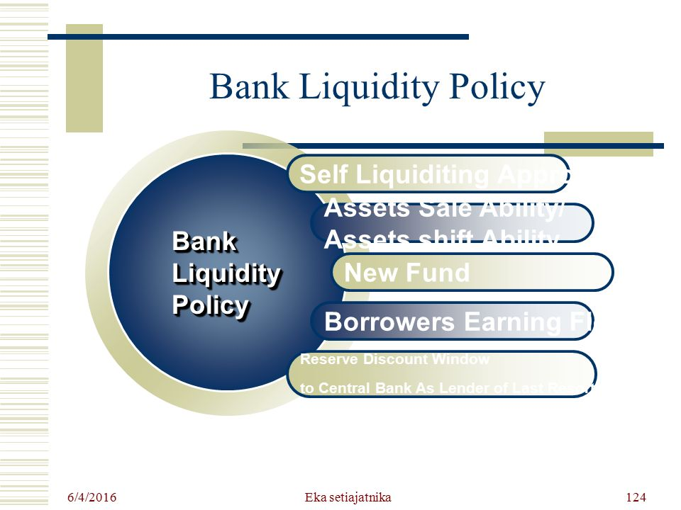 Bank Liquidity Policy Self Liquiditing Approach Assets Sale Ability/