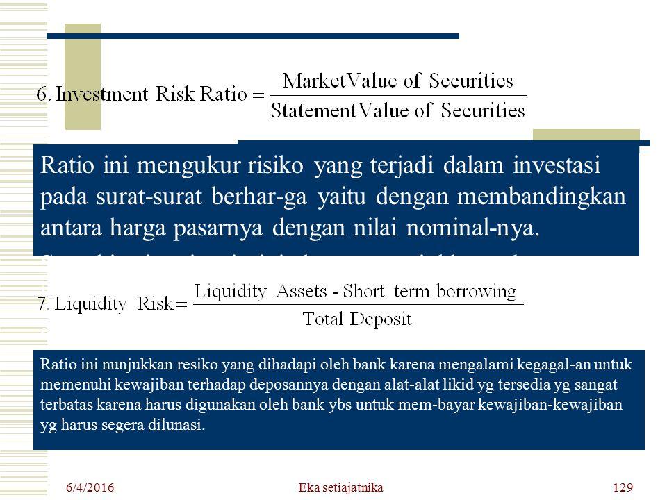 Ratio ini mengukur risiko yang terjadi dalam investasi pada surat-surat berhar-ga yaitu dengan membandingkan antara harga pasarnya dengan nilai nominal-nya.