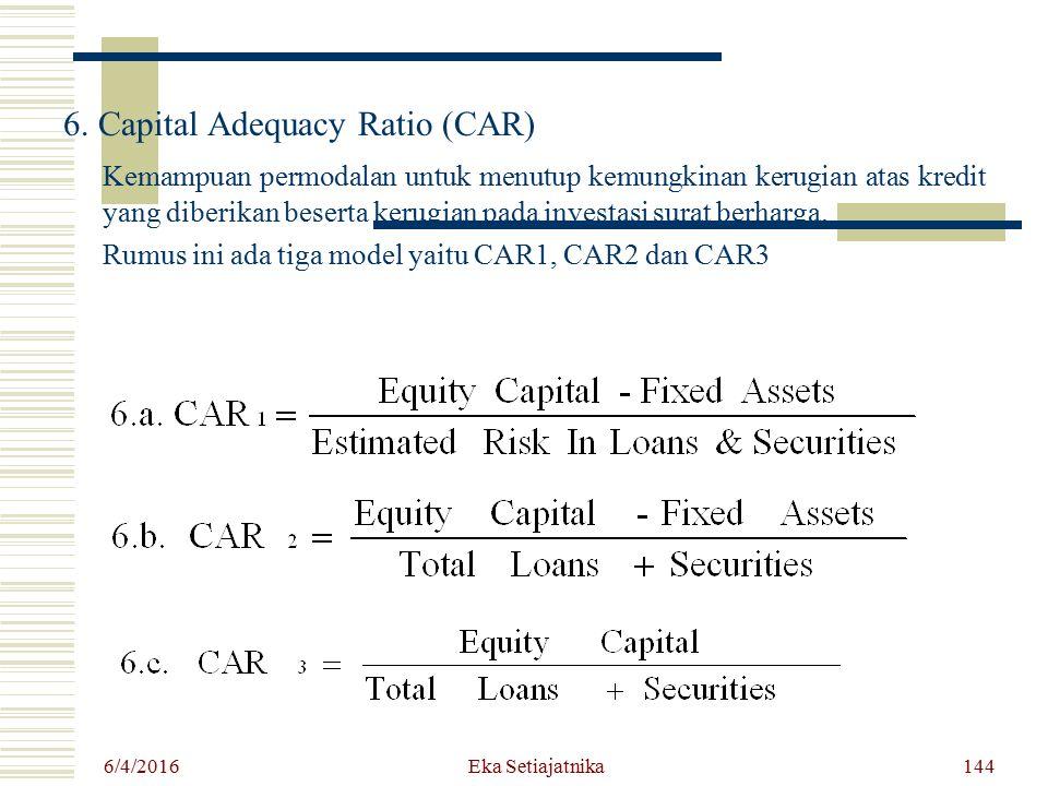 6. Capital Adequacy Ratio (CAR)