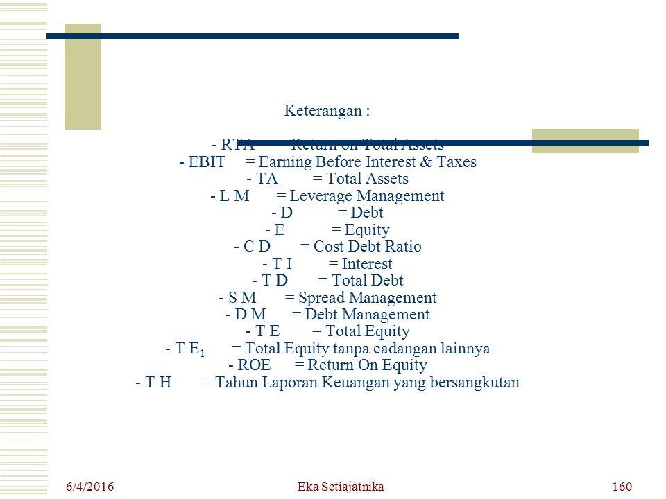 Keterangan : - RTA. = Return on Total Assets - EBIT