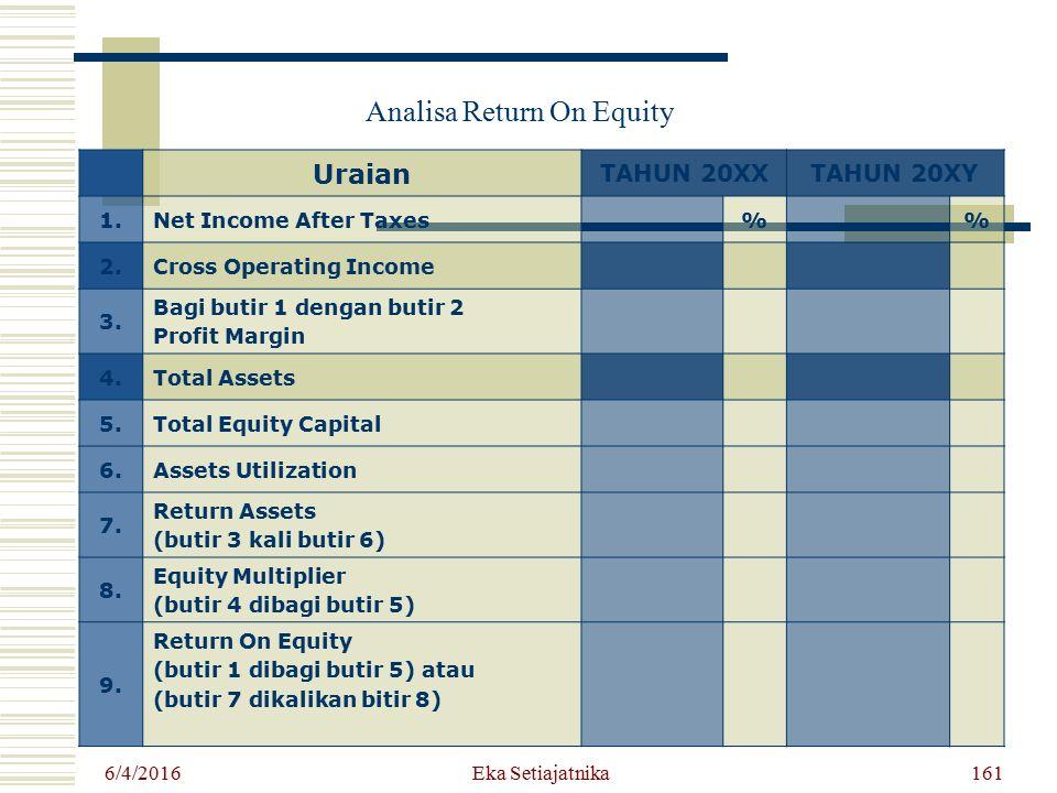 Analisa Return On Equity