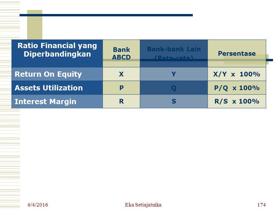 Ratio Financial yang Diperbandingkan