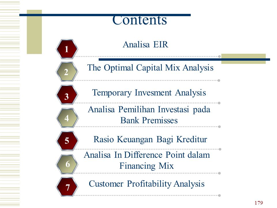 Contents Analisa EIR 1 The Optimal Capital Mix Analysis 2