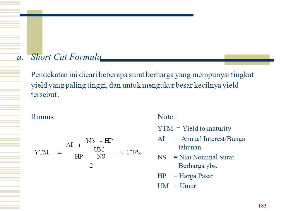 Short Cut Formula