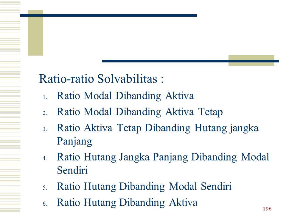 Ratio Modal Dibanding Aktiva Ratio Modal Dibanding Aktiva Tetap