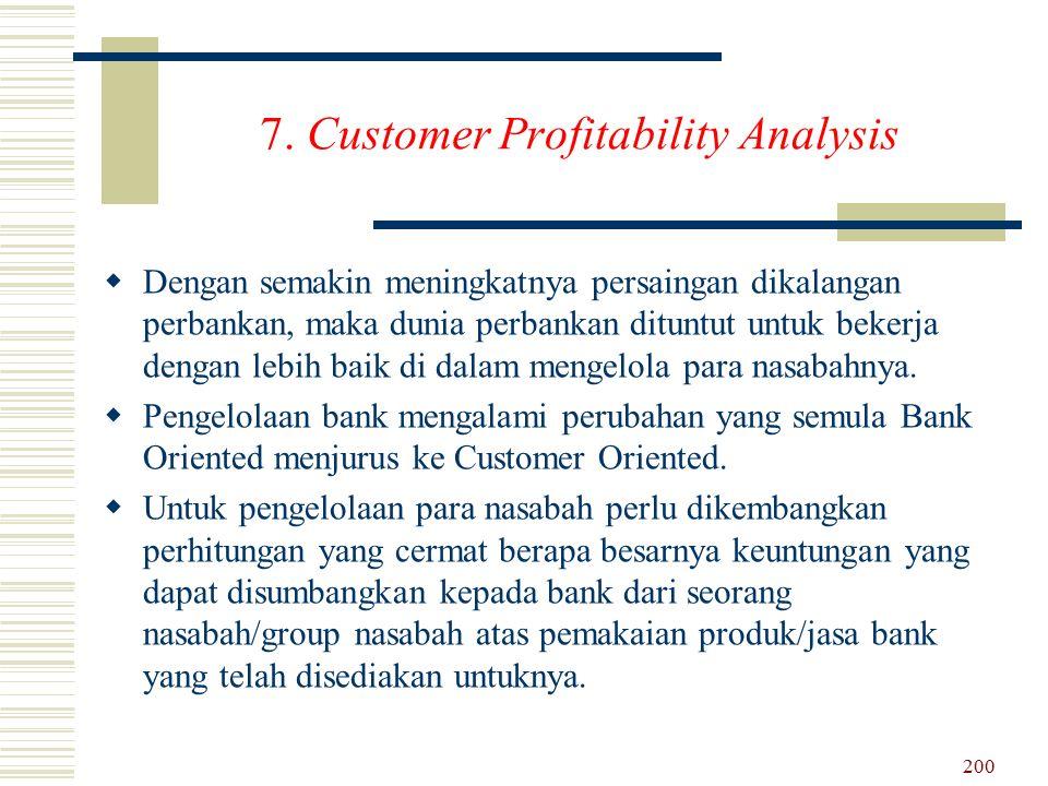 7. Customer Profitability Analysis