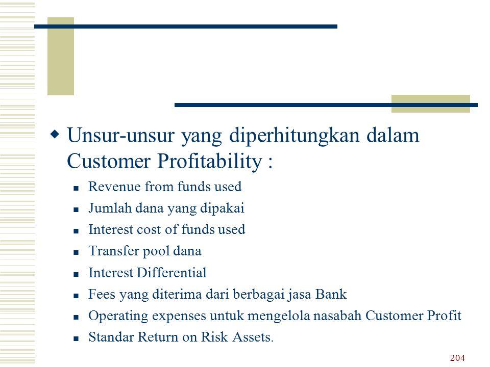 Unsur-unsur yang diperhitungkan dalam Customer Profitability :