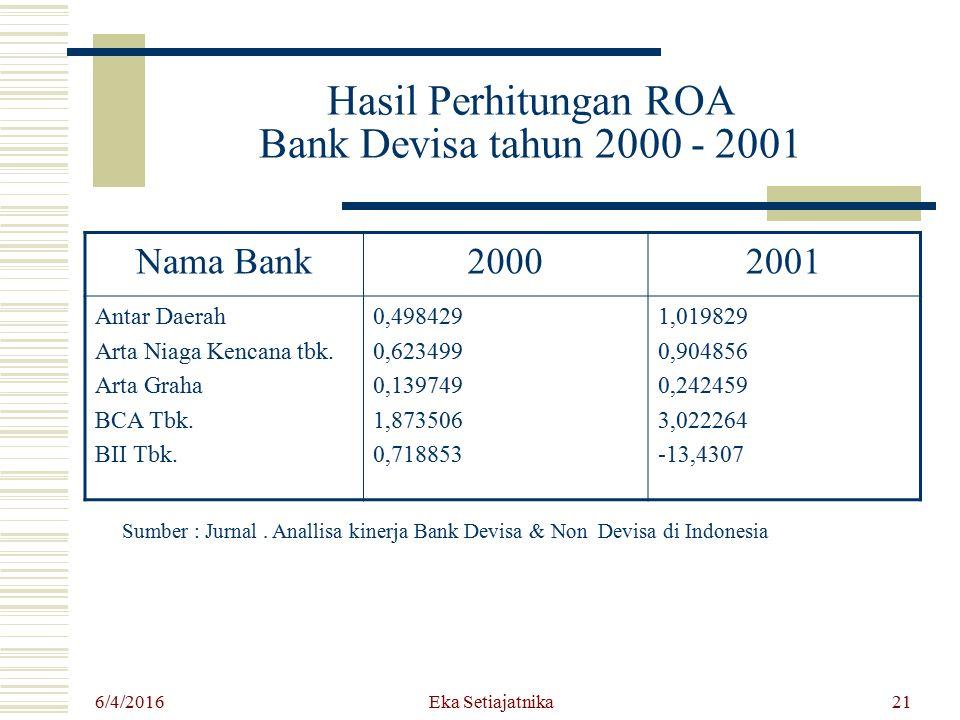 Hasil Perhitungan ROA Bank Devisa tahun 2000 - 2001