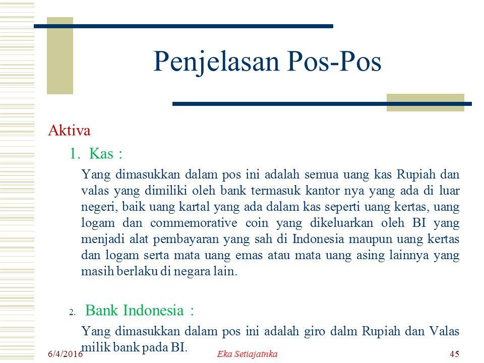 Penjelasan Pos-Pos Aktiva 1. Kas : Bank Indonesia :