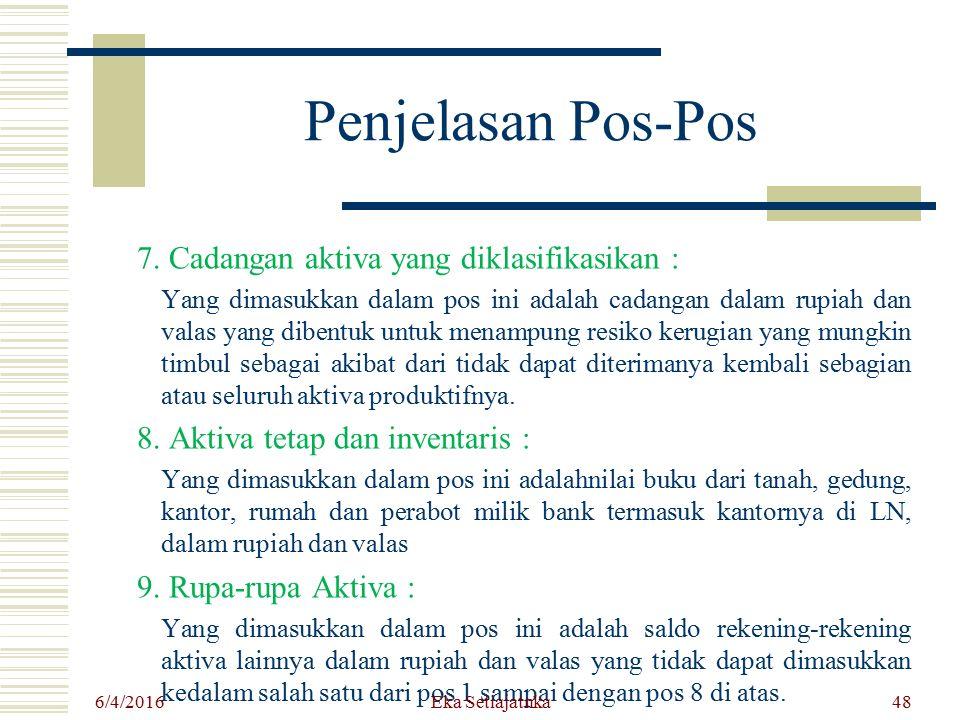 Penjelasan Pos-Pos 7. Cadangan aktiva yang diklasifikasikan :