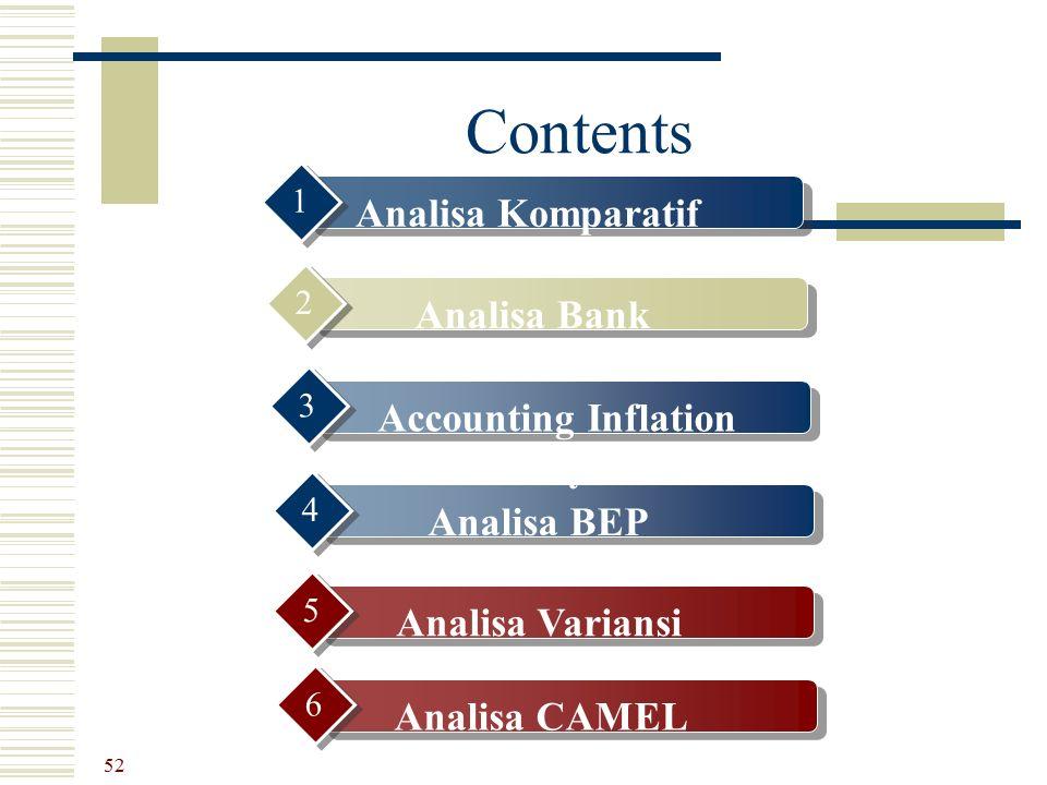 Analisa Bank Enviroment Accounting Inflation Analysis
