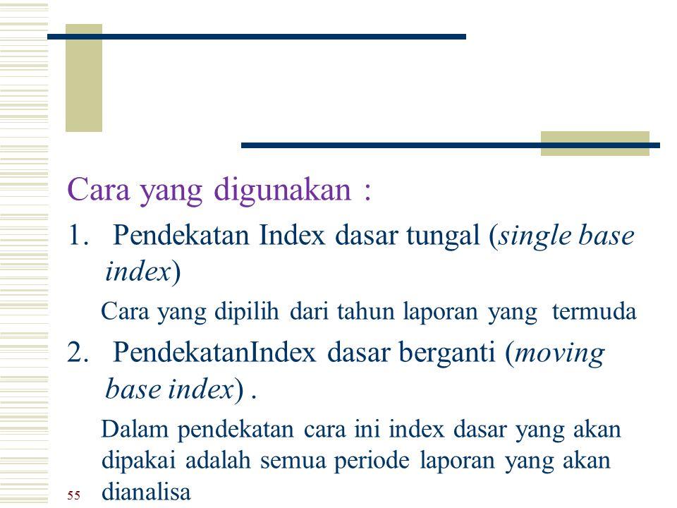 Cara yang digunakan : Pendekatan Index dasar tungal (single base index) Cara yang dipilih dari tahun laporan yang termuda.