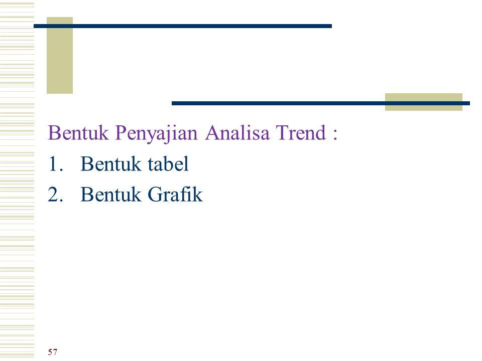 Bentuk Penyajian Analisa Trend :